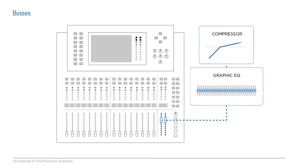 digital insert comp eq audio sound training.png