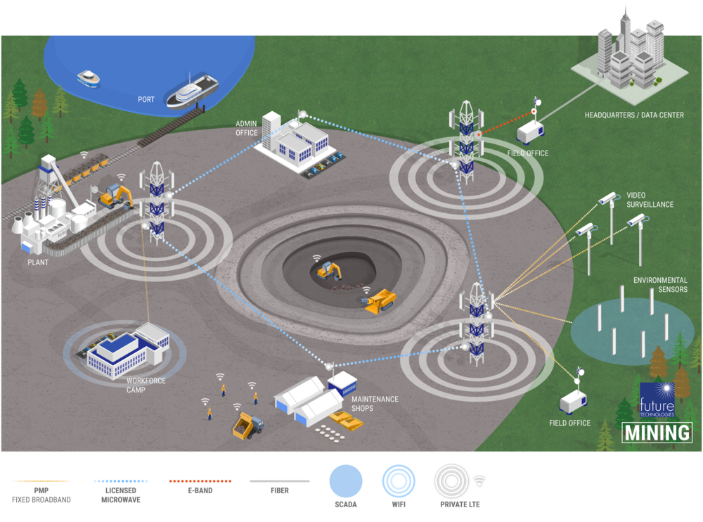 FutureTech_Diagram_Mining-1.png