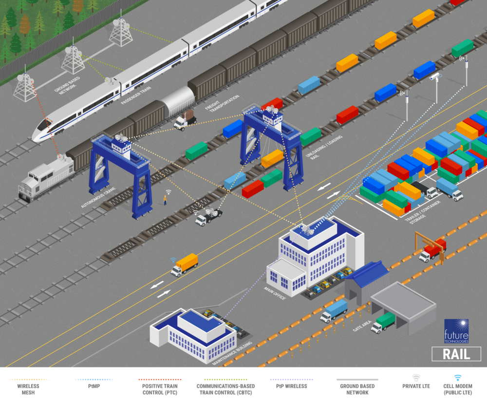 FutureTech_Diagram_Rail (002).png