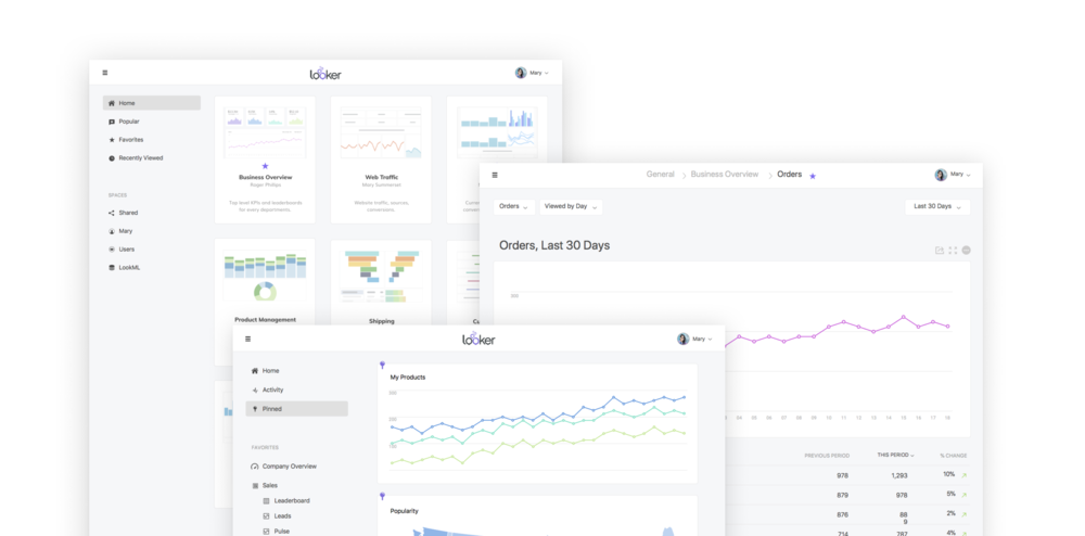 Looker Design system & Component Library