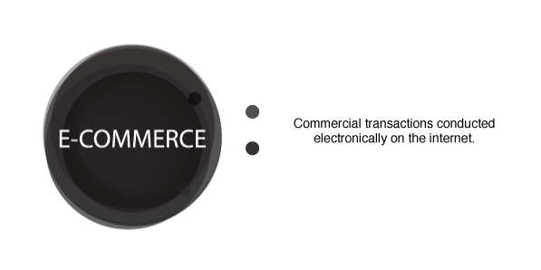 white-ecommerce-button-ventura-website-6-2-14.png