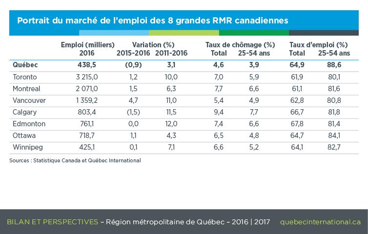 754x480-MarcheTravail-FR.png
