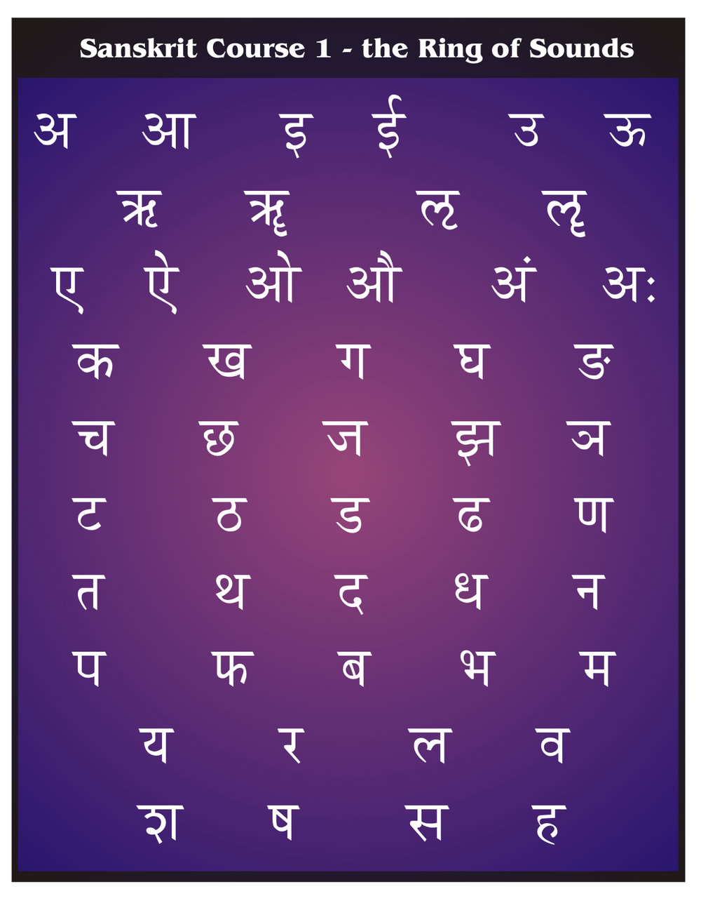 sANSKRIT IS PERFECTLY MADE