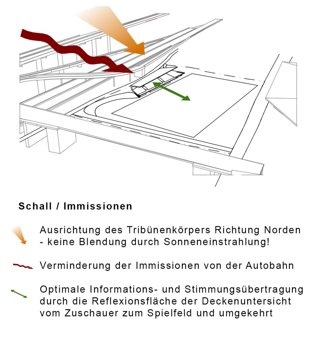 Skizze Schall.jpg