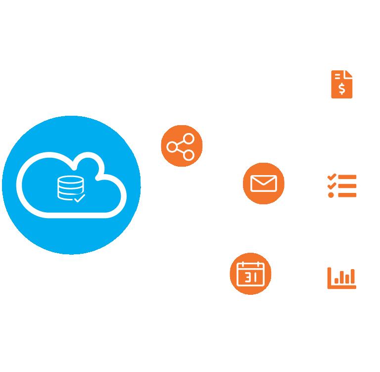 BluePoint Centralized Data Flow