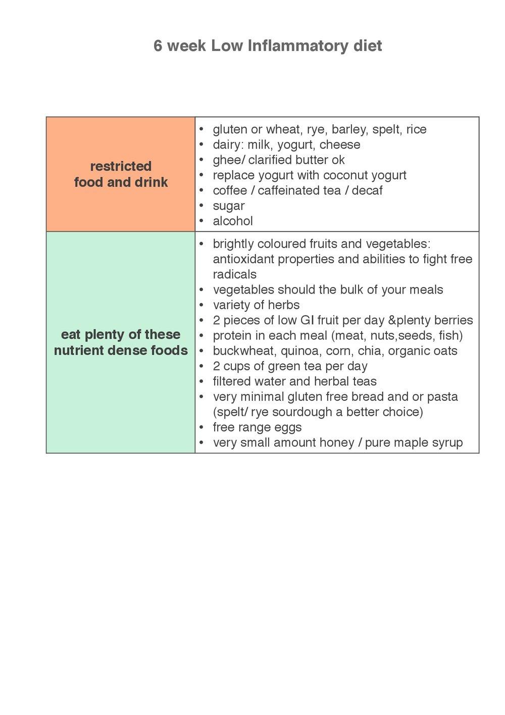 Low Inflam Diet.jpg