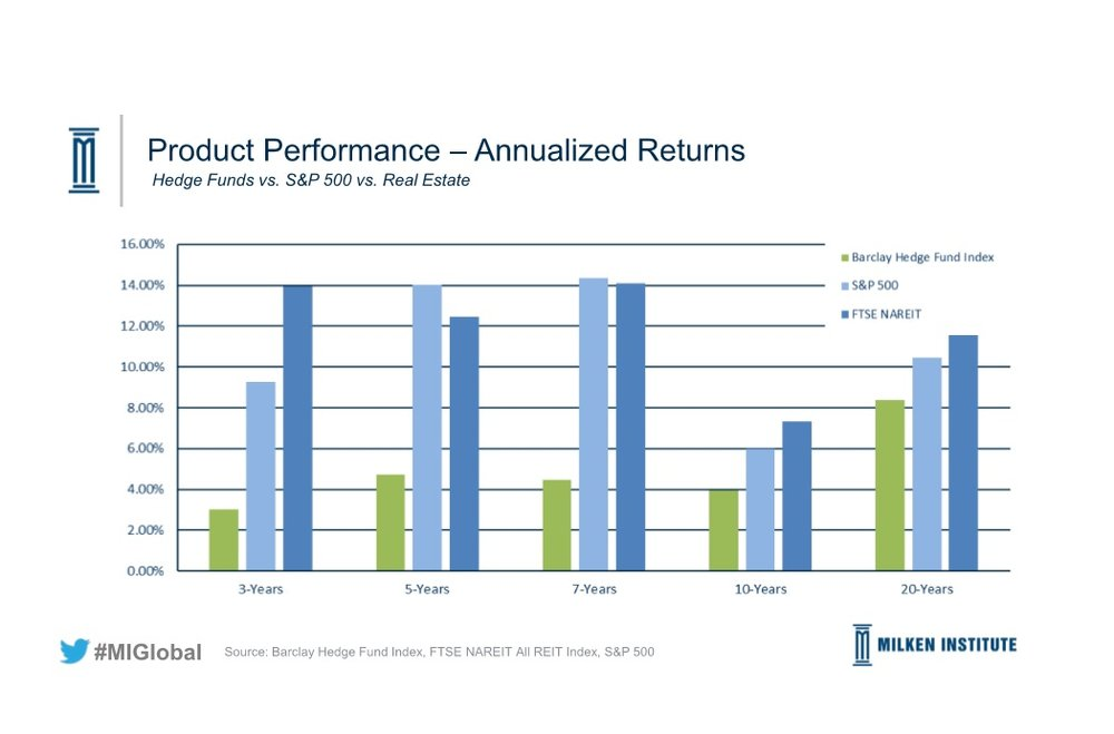 *Past performance is not a predictor of future results.