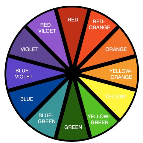 RYB Color Wheel -