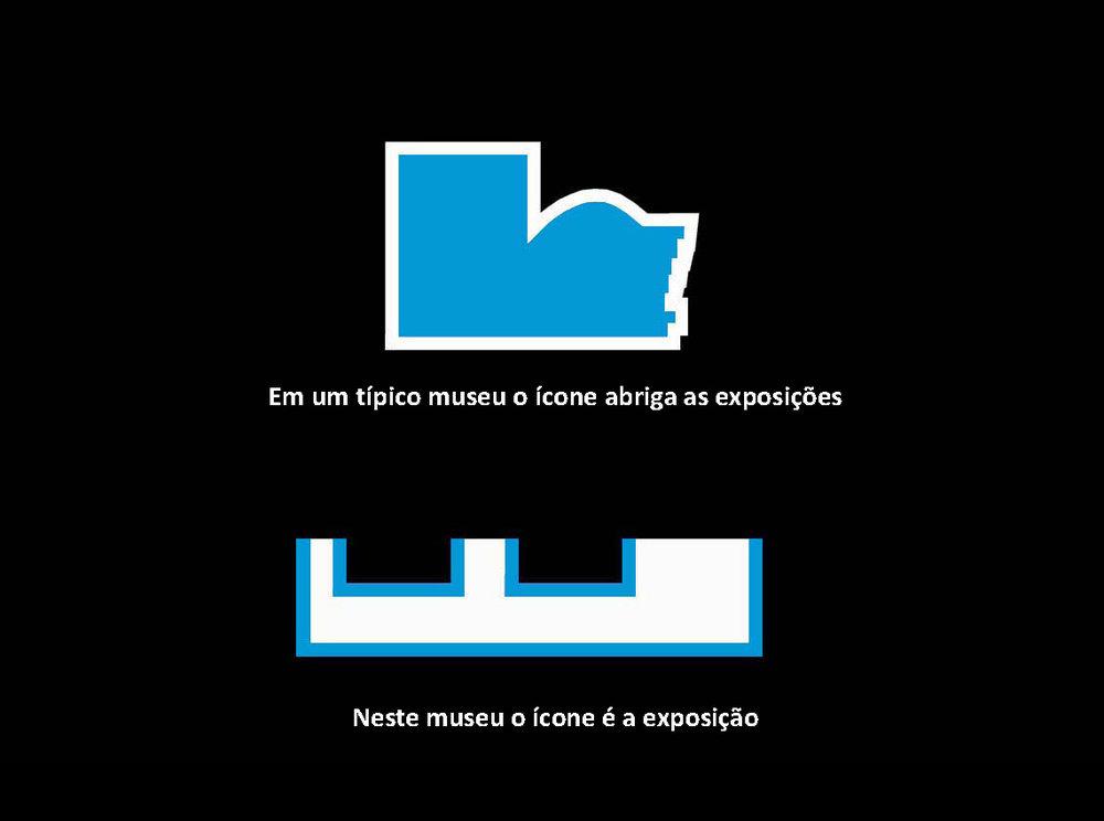 Diagrama_Museu como icone.jpg