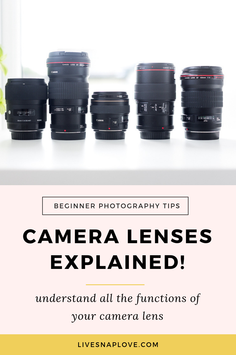 Camera lenses explained - see what all the functions of your DSLR lenses are! | Photography Gear | Canon Lenses | Nikon Lenses | Camera Lens Guide