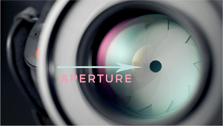 Aperture photography for beginners.png