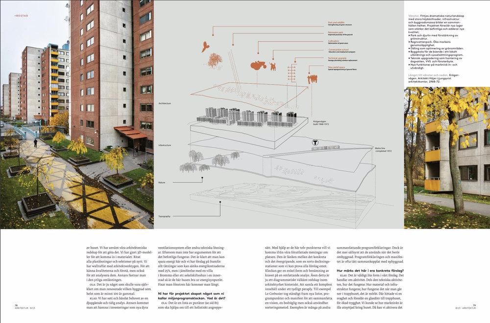 Arkitektur0813 s78-79_Spridd.jpg
