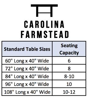 Carolina Farmstead Farm Table Seating Capacity.png