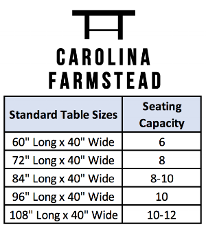 Farm Table Seating Capacity