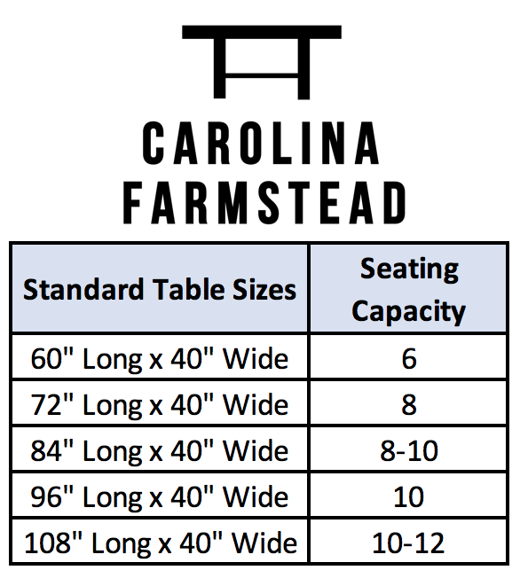 Carolina Farmstead Farm Table Seating Capacity.png