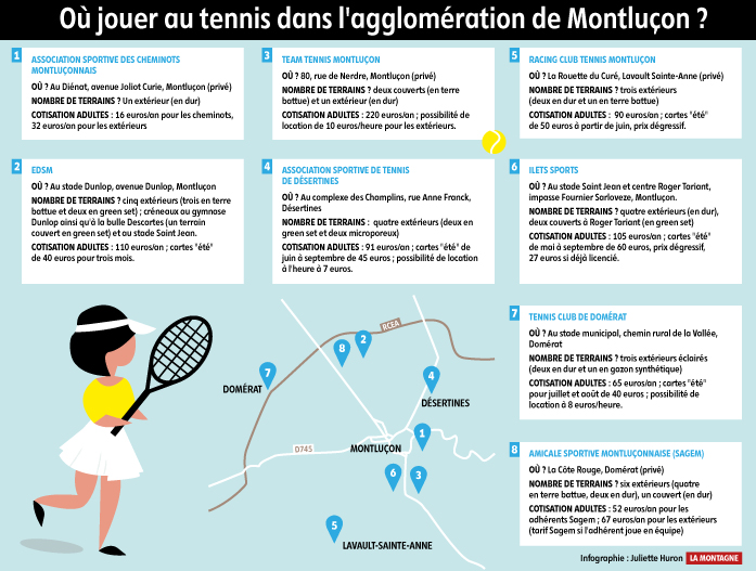 MONTLUÇON_Tennis_où-jouer.jpg