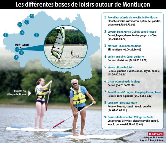 MONTLUCON_Sports_Nautiques.jpg