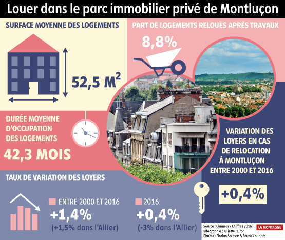 MONTLUÇON_Locations.jpg