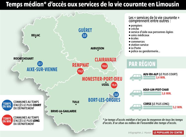 POPU_services-vie-courante.jpg
