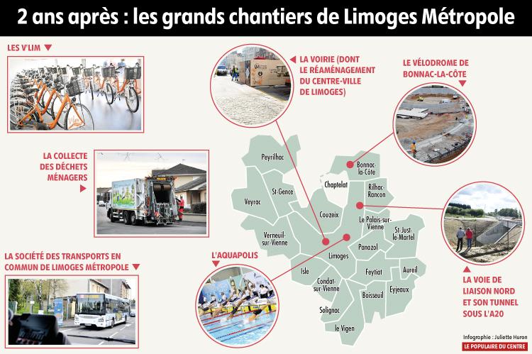 POPU-limoges-metropole-chantiers-DEUX-ANS-apres.jpg
