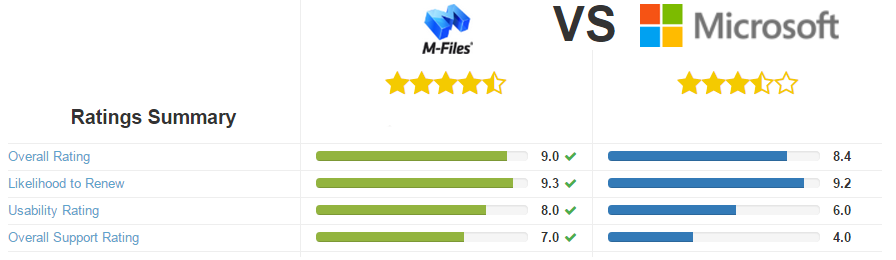 m-files_vs_microsoft.png