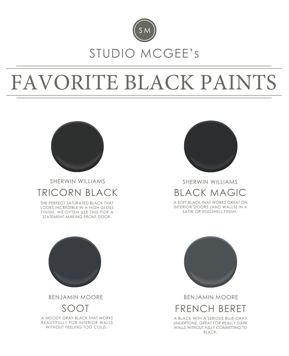 Ask Studio McGee: Our Favorite Black Paints