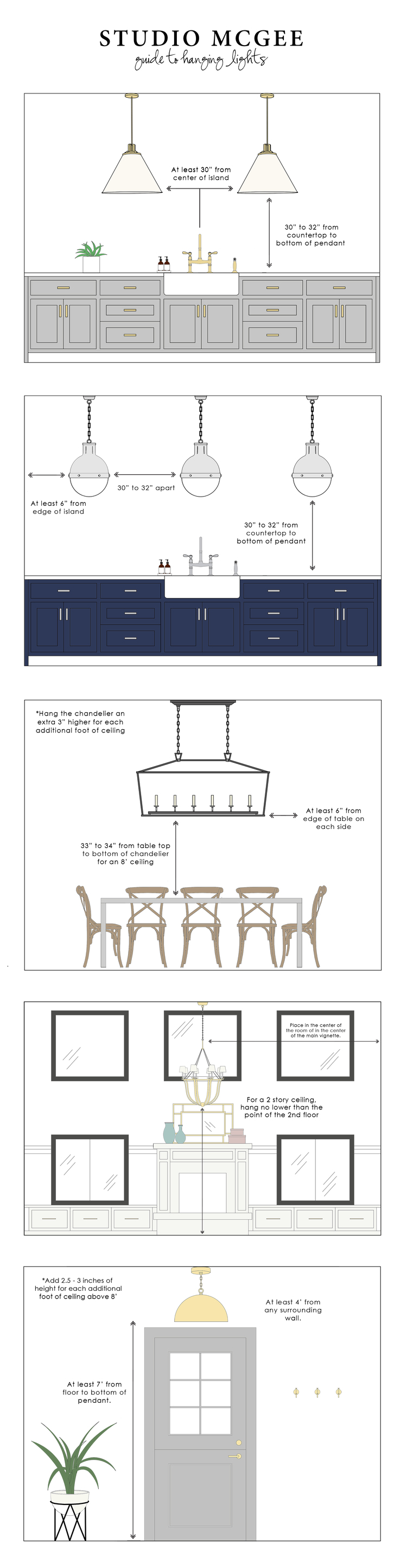 Studio McGees Guide To Hanging Lights STUDIO MCGEE - Light above kitchen table height