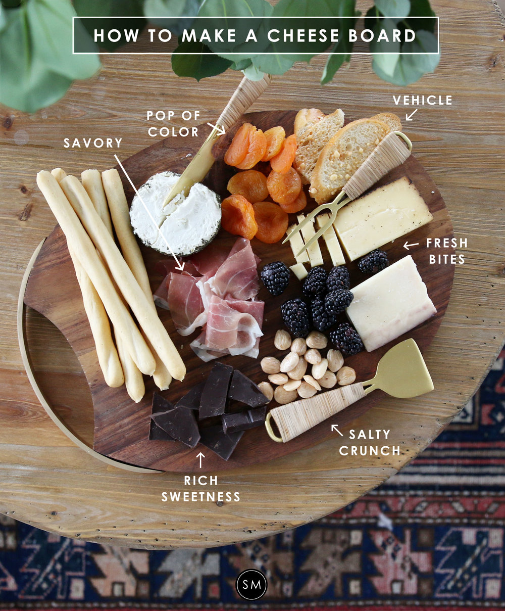 Cheeseboard Graphic2.jpg