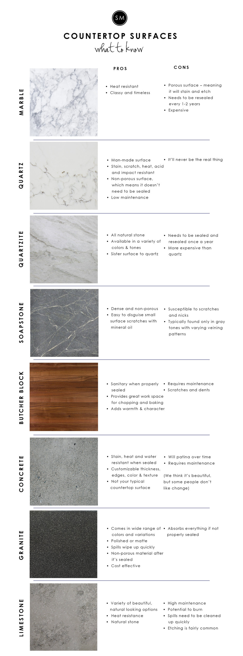Countertop-Surfaces2.jpg