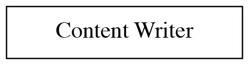 Content-writer-1.jpg