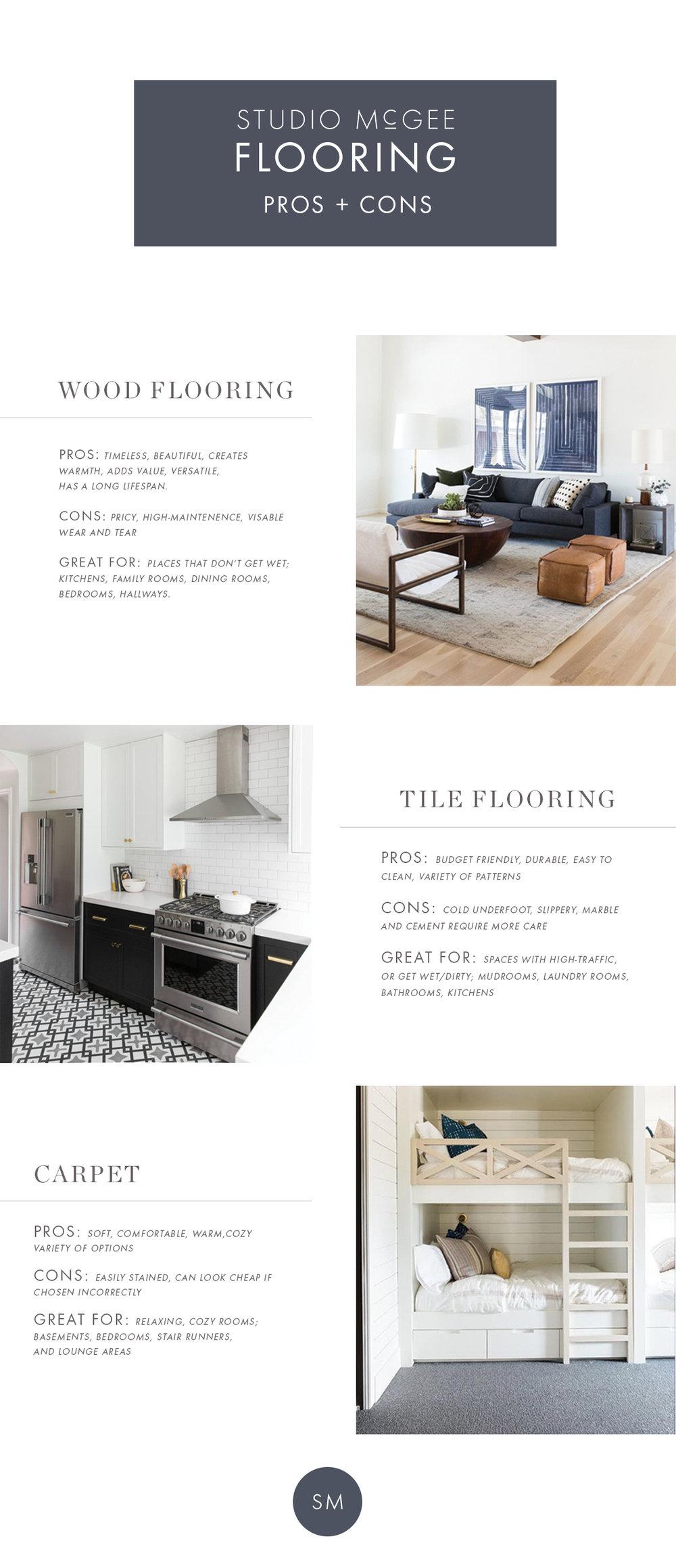SM-flooring-guide.jpg