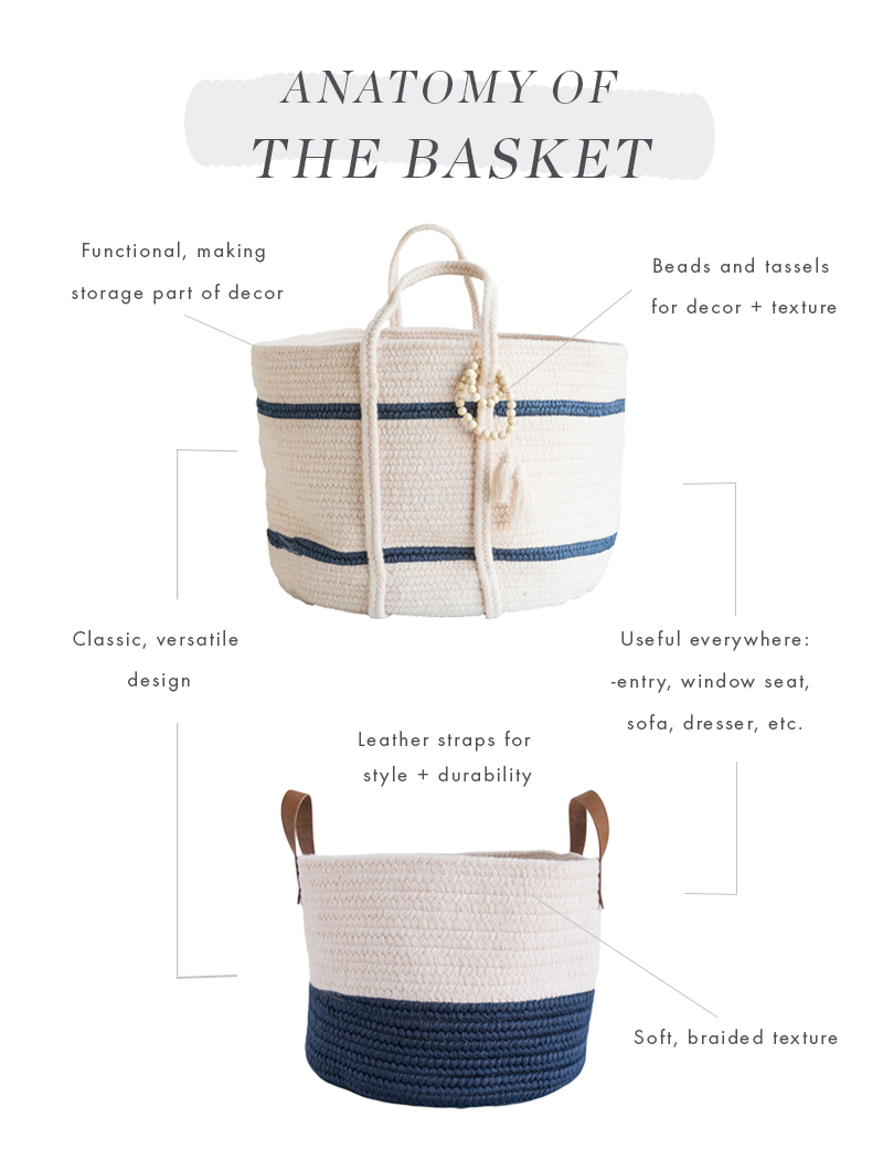 CM-Anatomy-of-basket.jpg