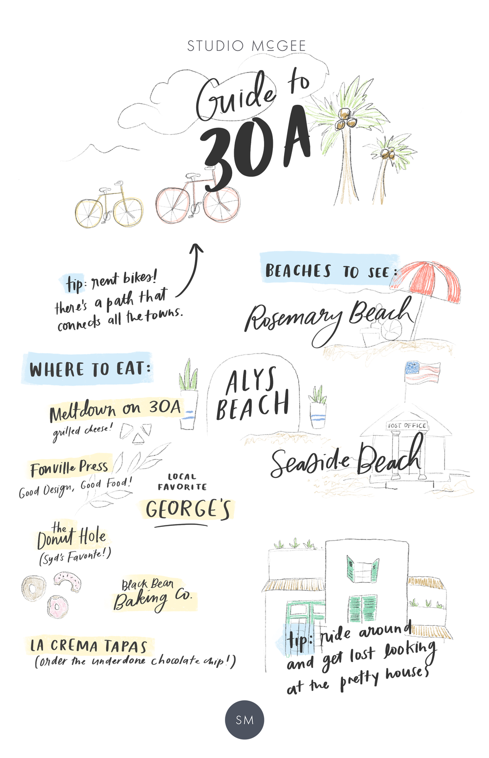 Our Guide to 30A