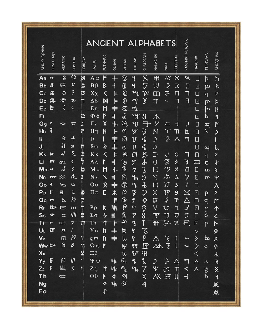 Ancient_Alphabets_1.jpg