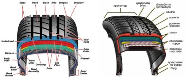 tire_anatomy3.jpg