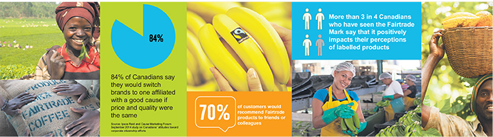 Fairtrade connects ethical consumers to producers who are committed to sustainable agriculture and to meeting high social and economic standards. supplied