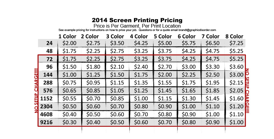Screen print pricing graphic disorder for T shirt screen printing prices