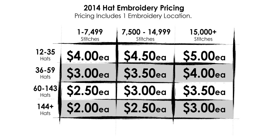 673ed7a1731 Embroidery Pricing — Graphic Disorder