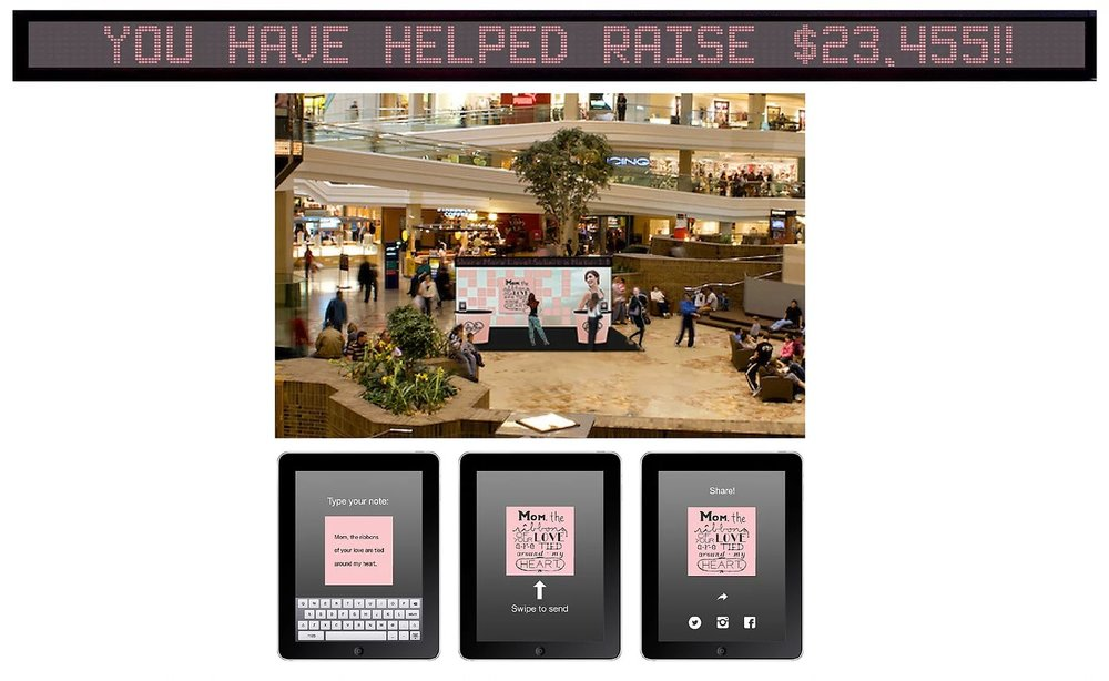 Digital Mobile Boards: Shopping Malls