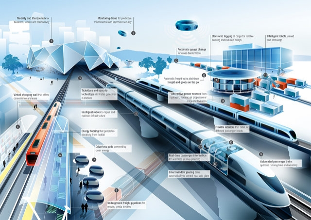 3036165-inline-i-5-eight-ways-rail-travel-could-evolve-by-2050.jpg