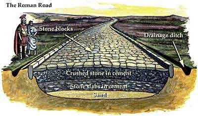 Roman-road-00020623.jpg