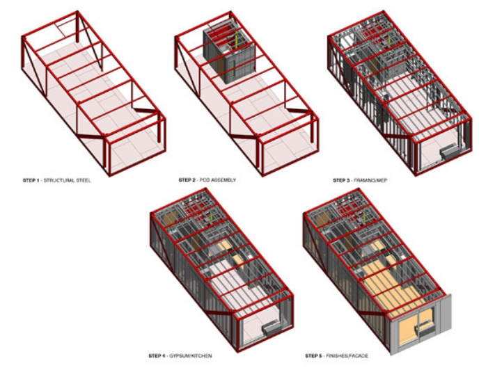 """Cookie cutter? FCRC says, """"No."""" B2 contains some 900 modular units, but they come in 24 different varieties."""