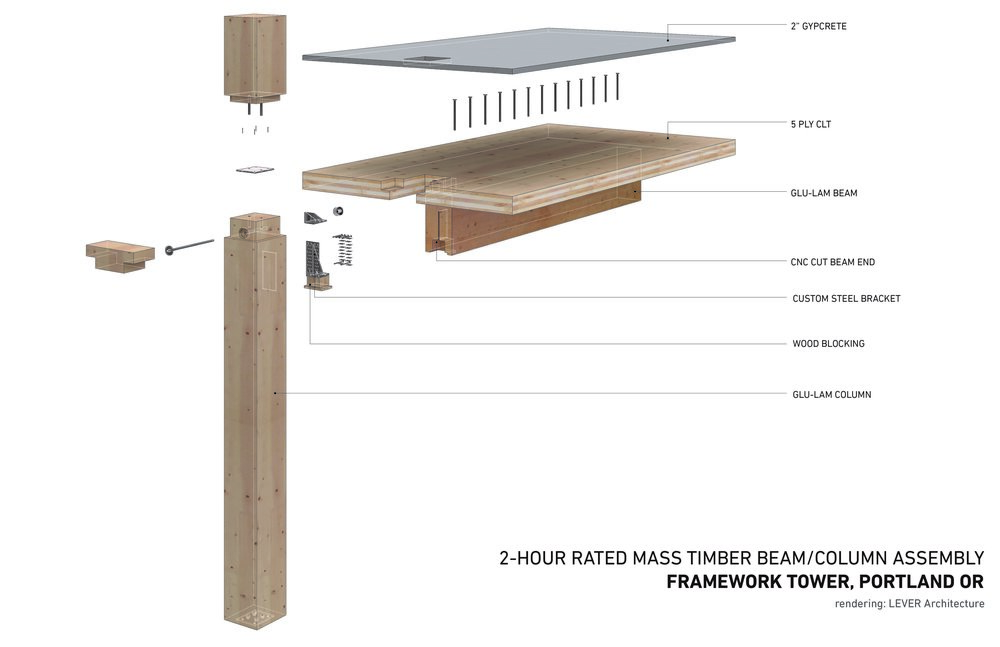 2_hour_mass_timber