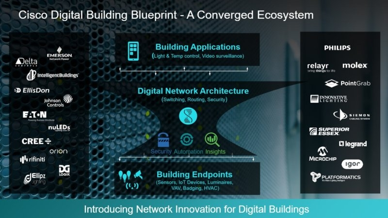 cisco-network-blueprint.jpg