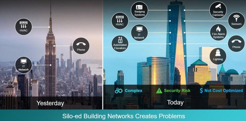 cisco-networks-compared