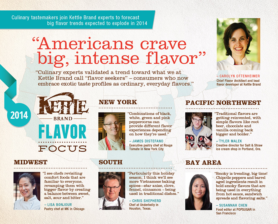 I was a featured culinary expert in Kettle Brand's 2014 Flavor Focus.
