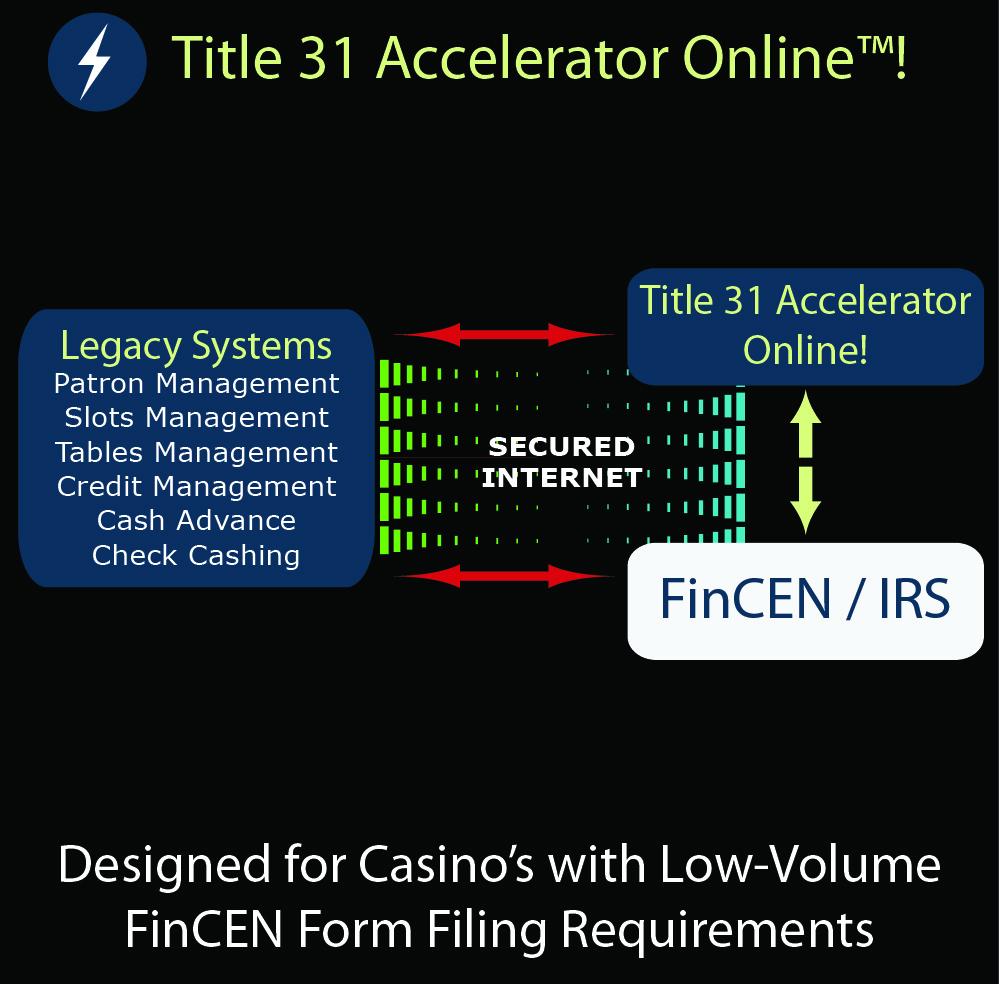NAGD - Title 31 Accelerator Online!
