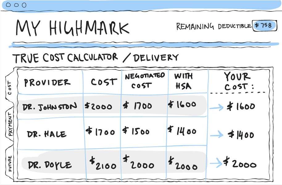 An early sketch of the cost calculator