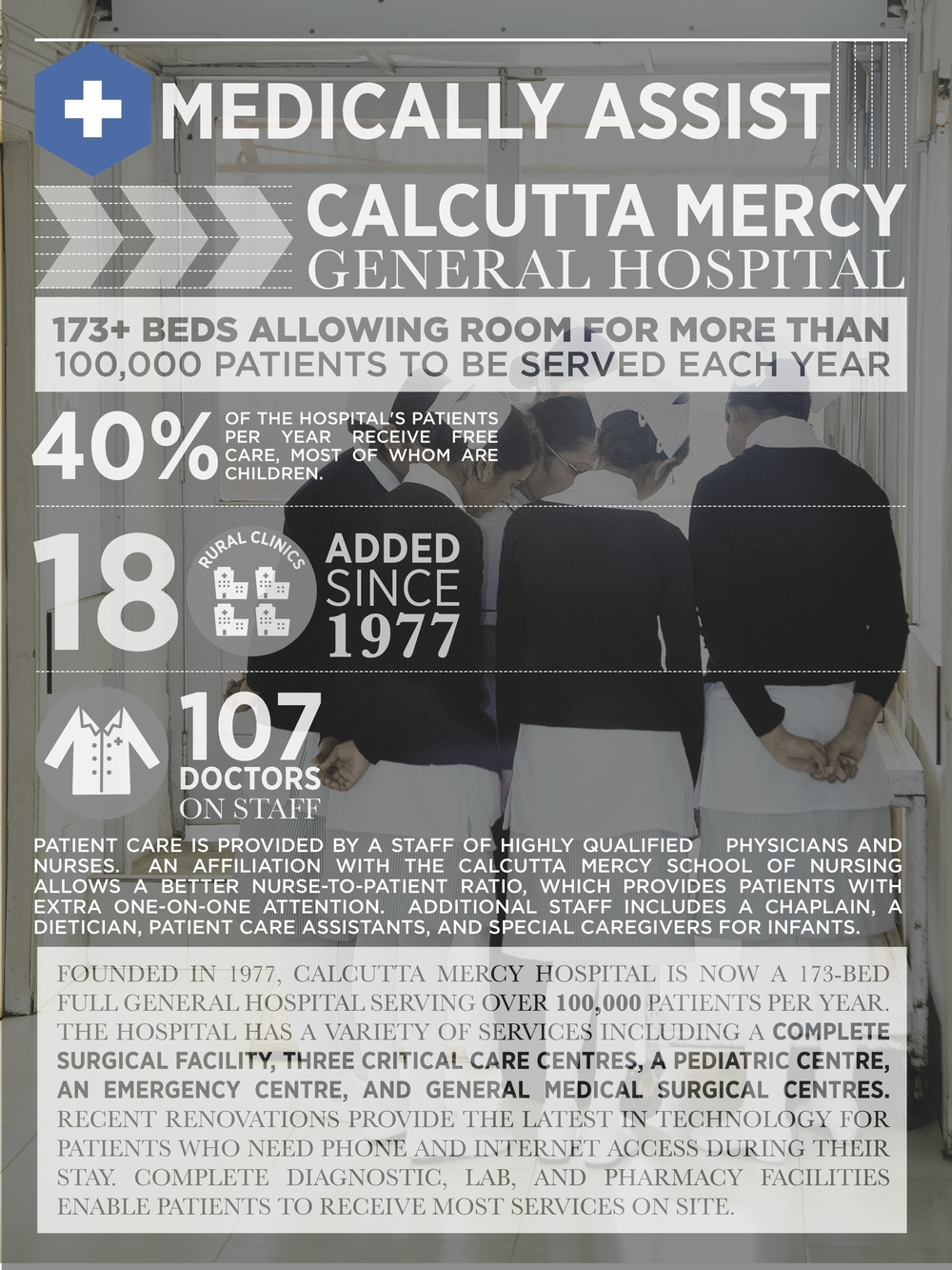 CM_18x24 Infographics MEDICALLY ASSIST.jpg