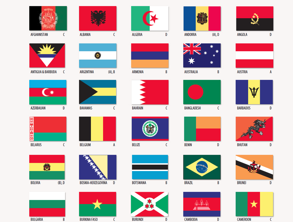 foreign flags kd flags